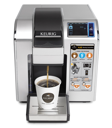 How Keurig Gave Me Marketing Concepts for Internet Marketing…